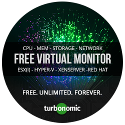 http://turbonomic.com/free-tool-vhm-fiber-optic/?utm_source=thesaffageek&utm_medium=banner-ad&utm_campaign=vhm-fiber-optic&utm_content=250x250